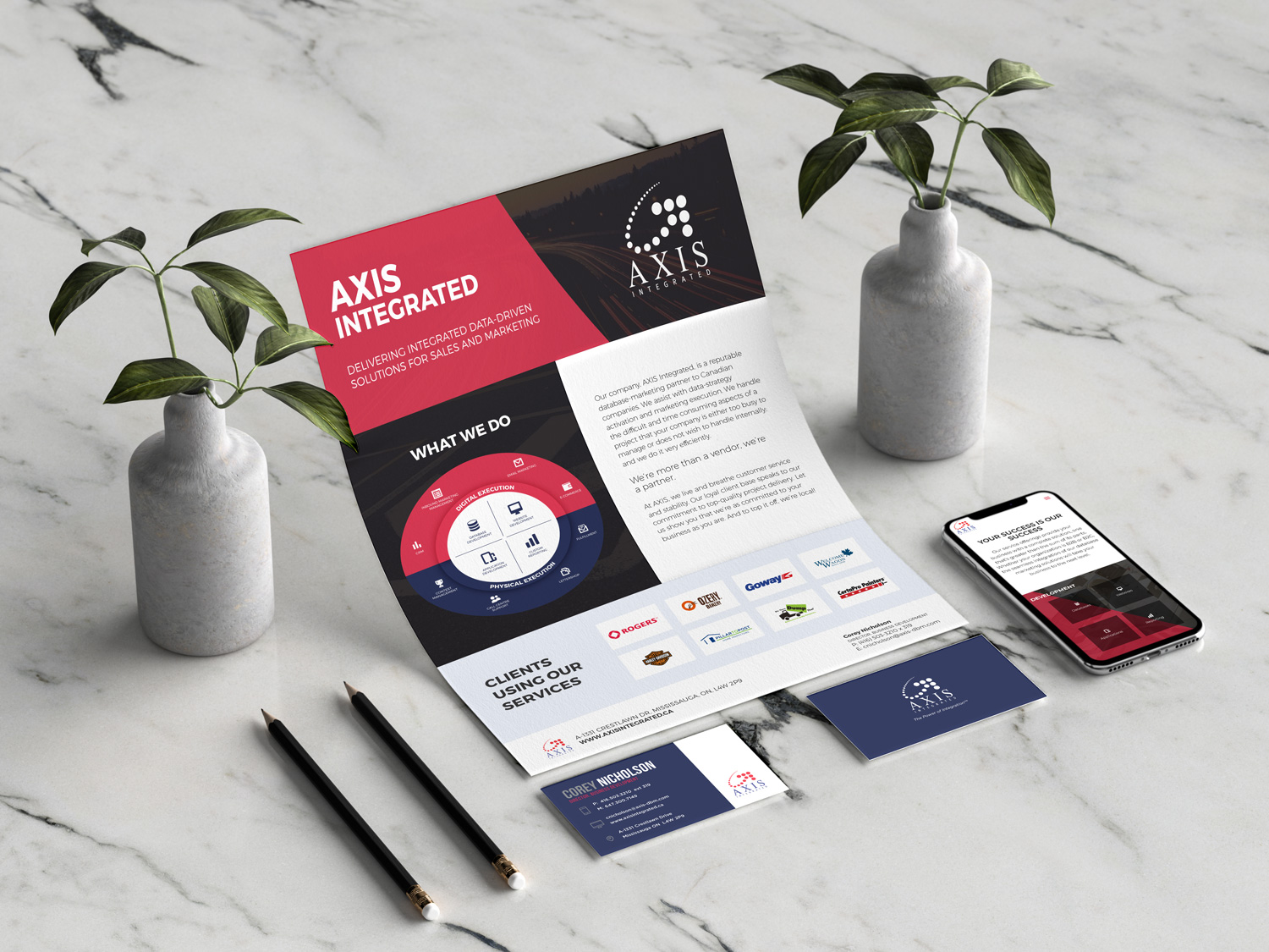 Examples of AXIS' branding