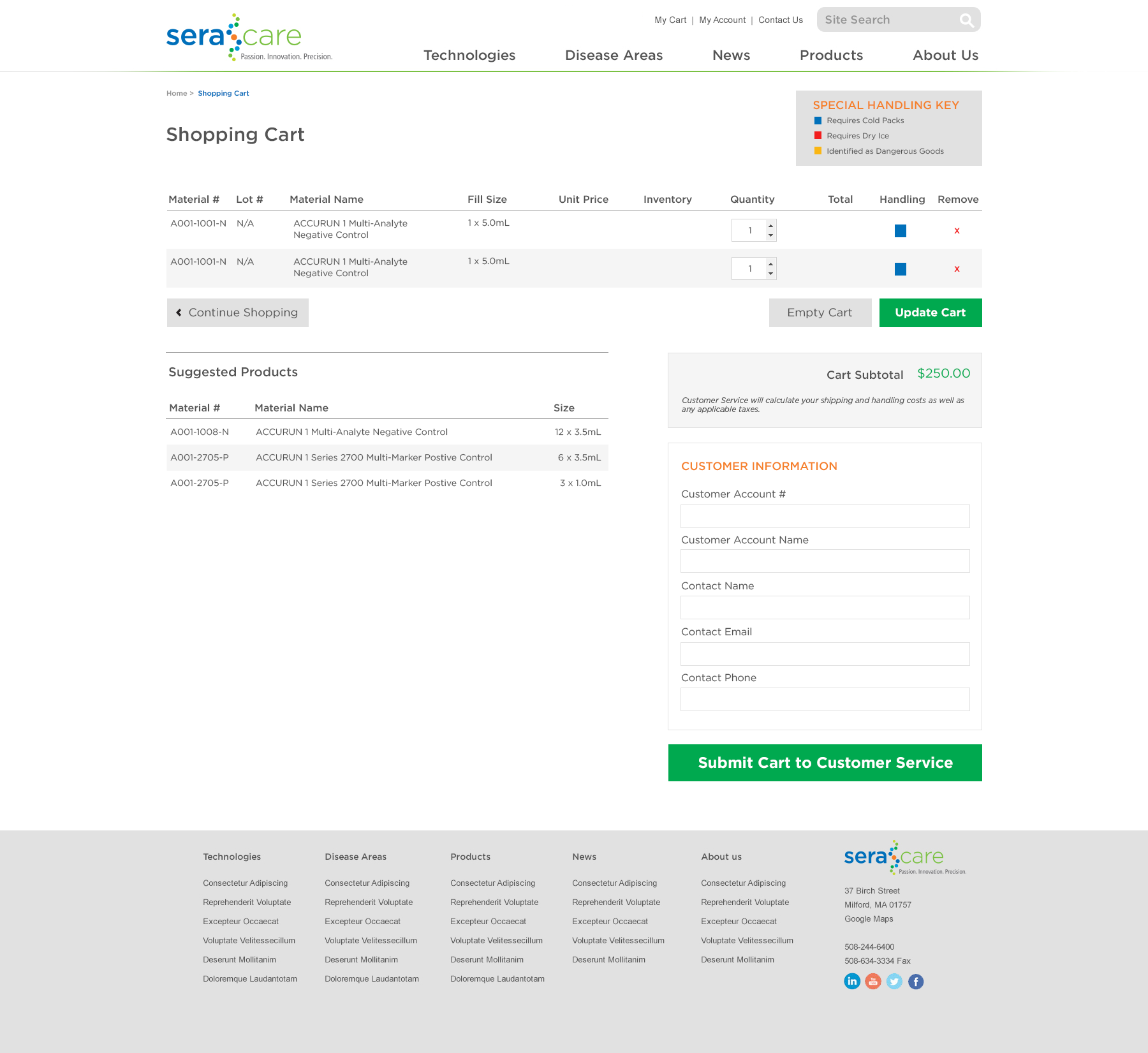 SeraCare Website